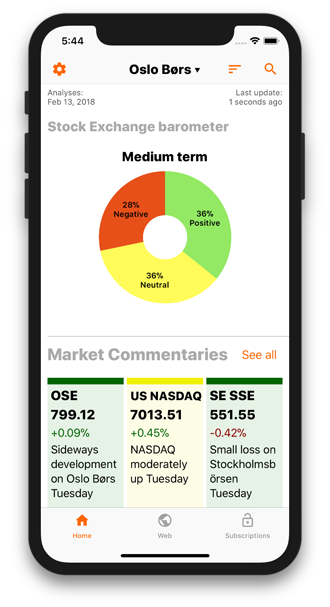 Investtech simplifies technical stock analysis for smartphones Image